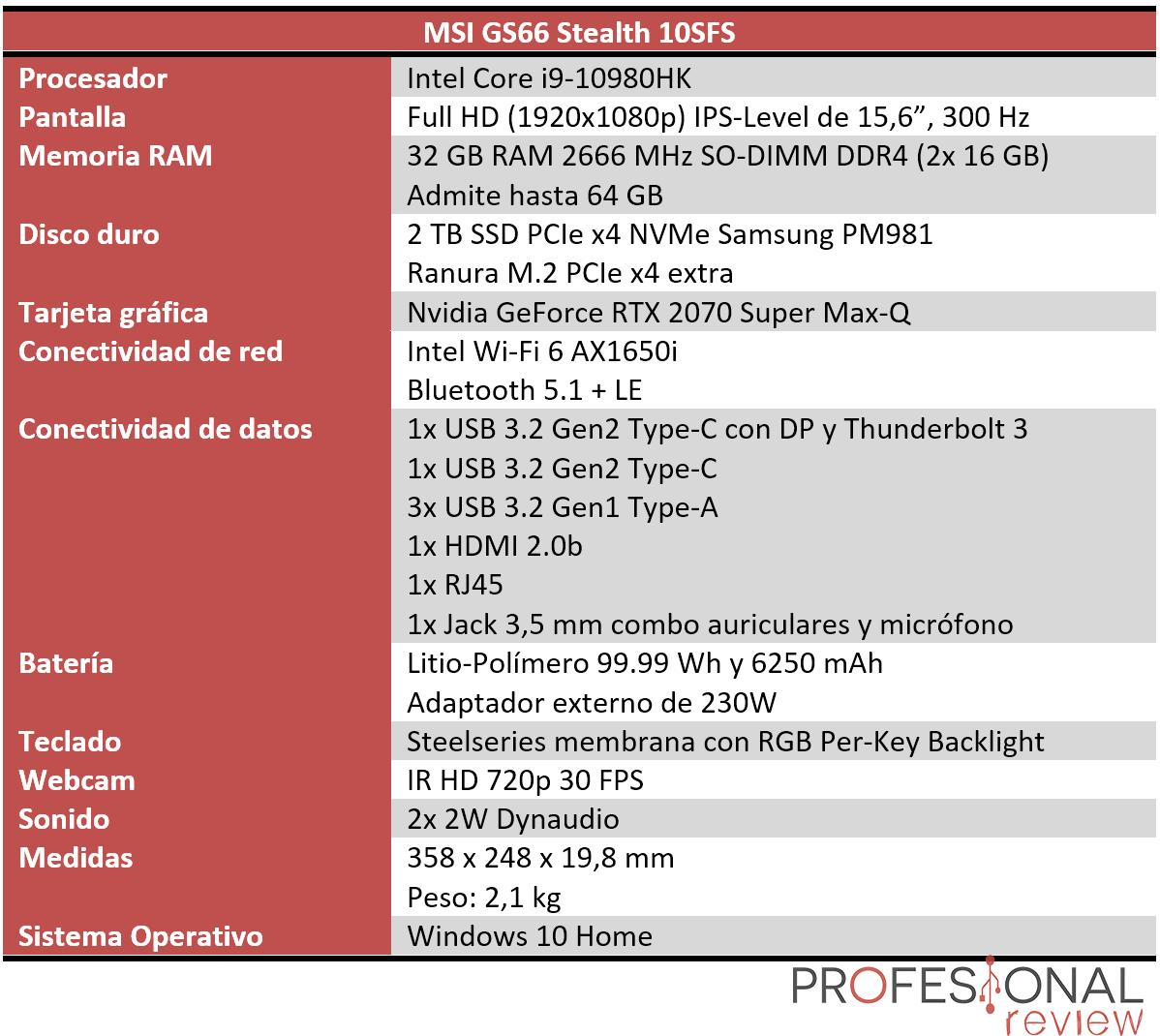 MSI GS66 Stealth 10SFS Caracteristicas