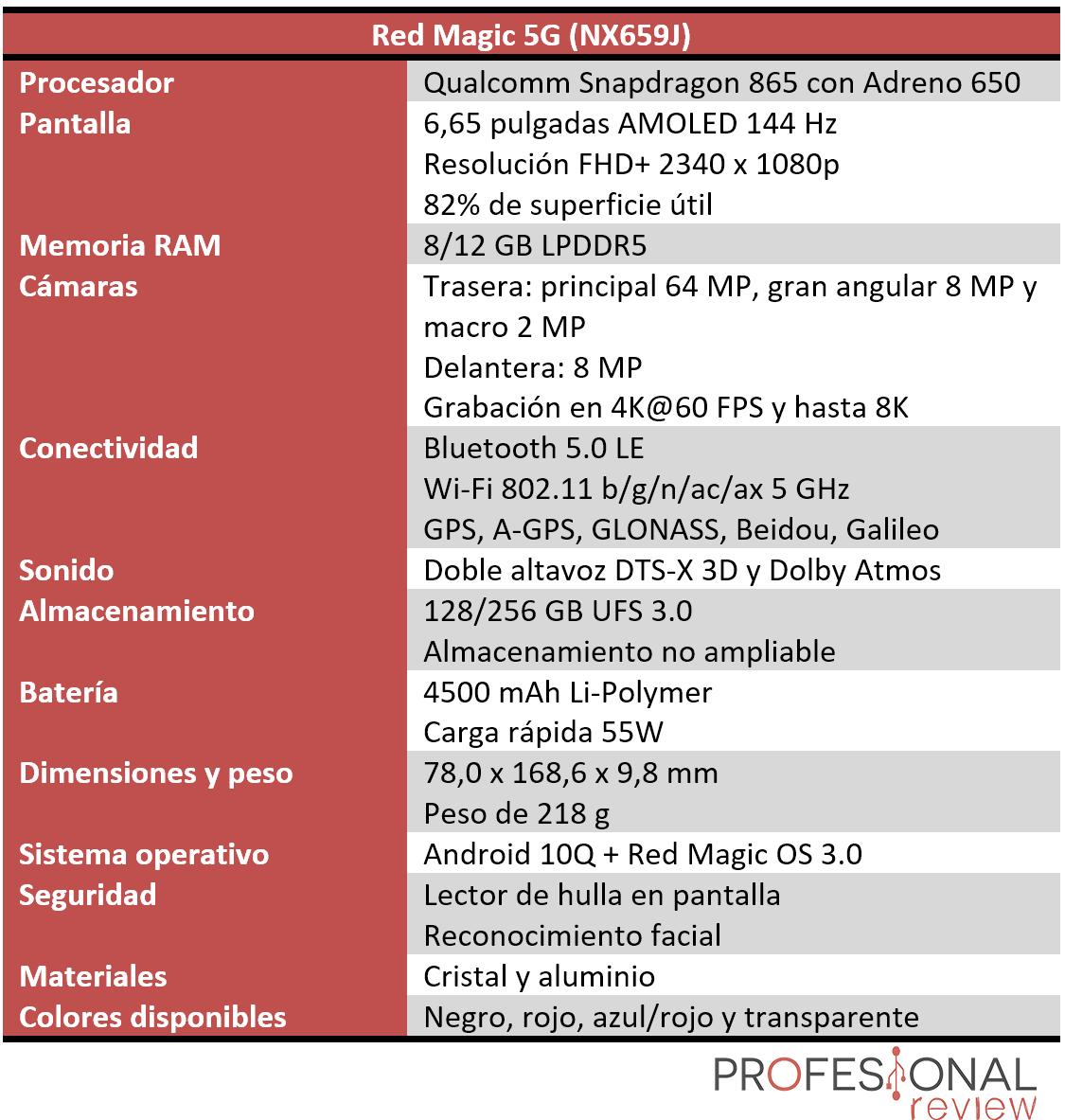 Red Magic 5G Características