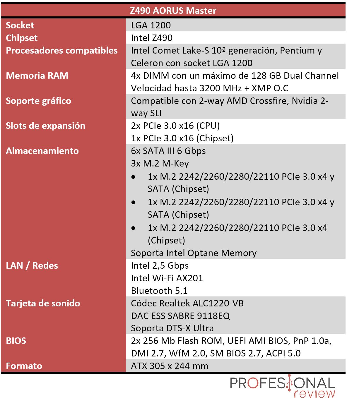 AORUS Z490I Ultra Características