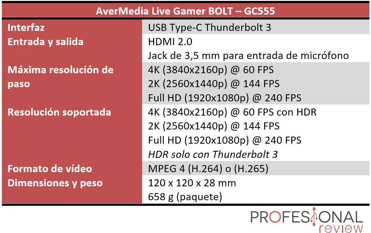 AverMedia Live Gamer BOLT Características