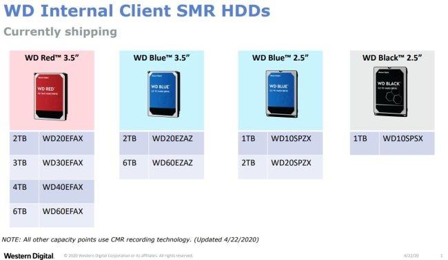 Western Digital SMR