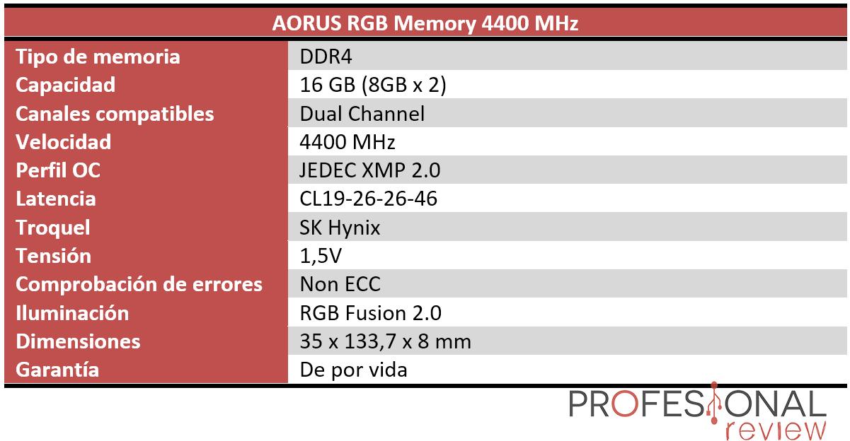AORUS RGB Memory 4400 MHz Características