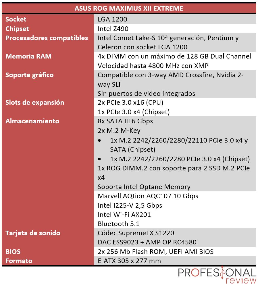ASUS ROG MAXIMUS XII EXTREME Características