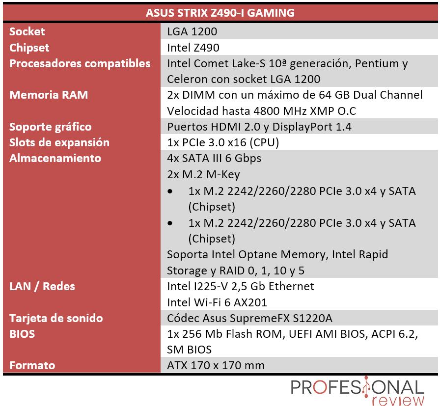 ASUS ROG STRIX Z490-I GAMING Características