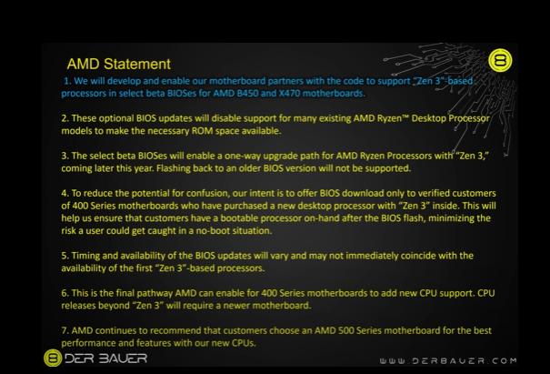 B450 X470 soporte zen 3