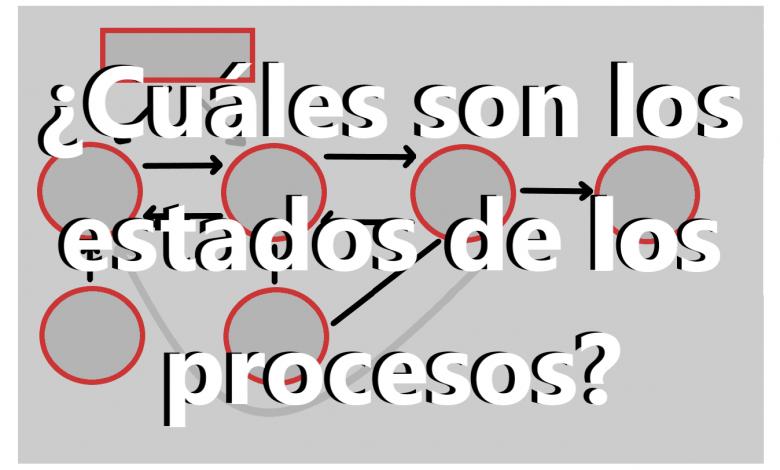 Photo of Cuáles son los estados de los procesos de nuestros equipos