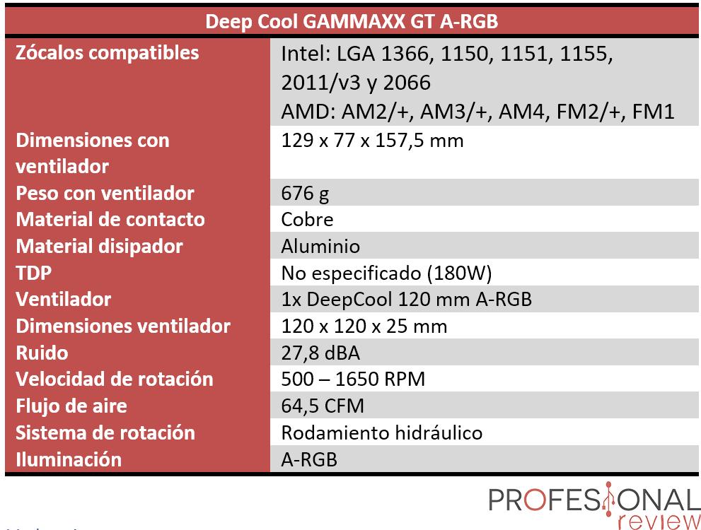 DeepCool GAMMAXX GT A-RGB Características