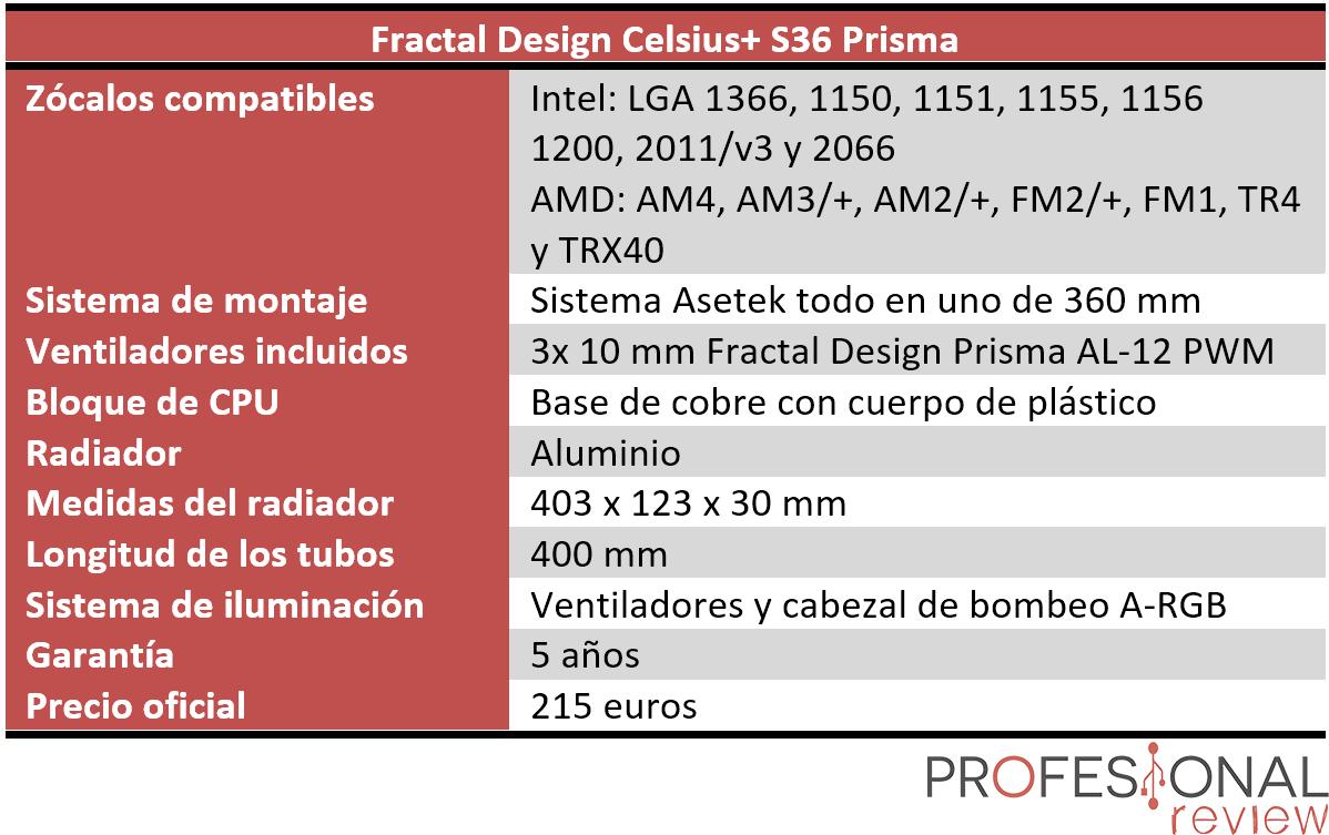 Fractal Design Celsius+ S36 Prisma características