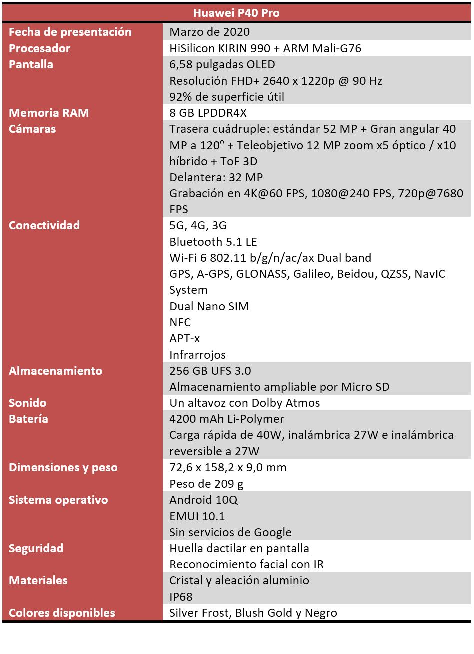 Huawei P40 Pro Características