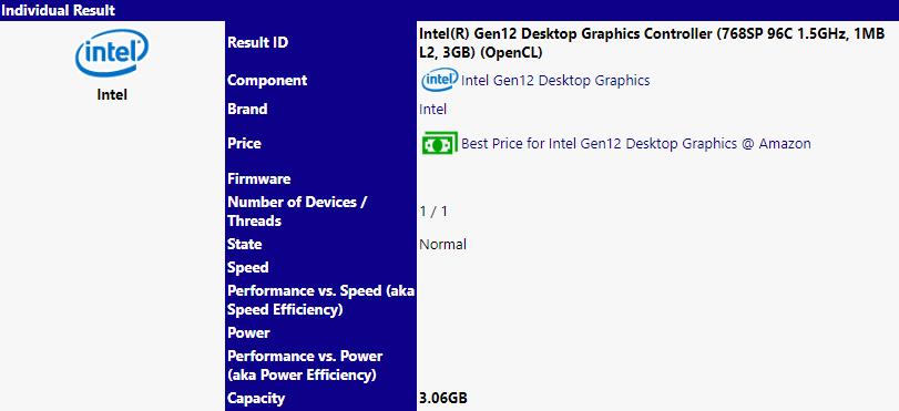 Intel Xe DG1 SiSoftware