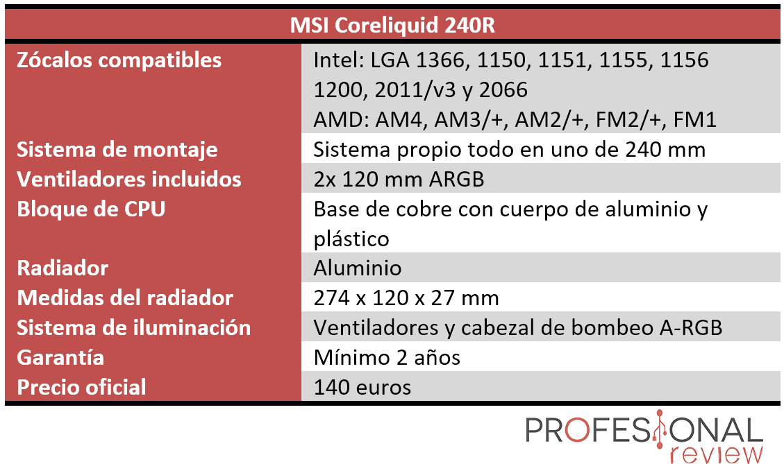 MSI Coreliquid 240R Características