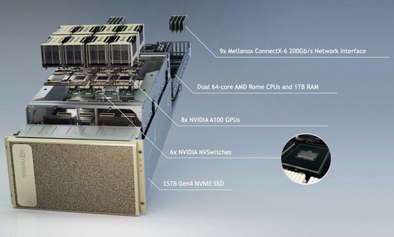 Photo of Nvidia abandona Intel y utiliza EPYC para sus equipos DGX A100