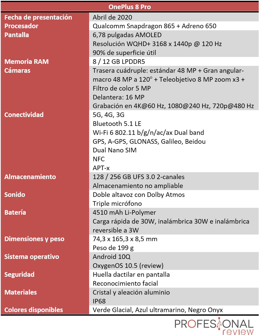 OnePlus 8 Pro Características