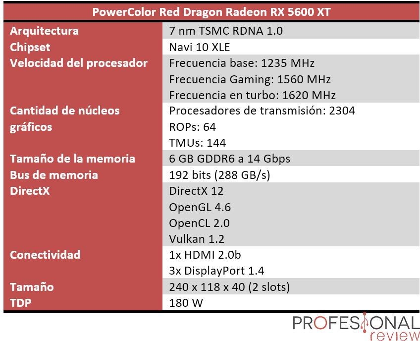 PowerColor Red Dragon Radeon RX 5600 XT Características