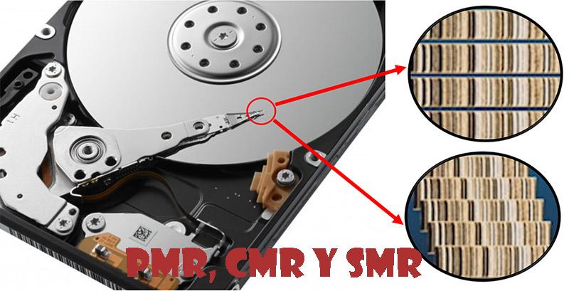 PMR, CMR y SMR