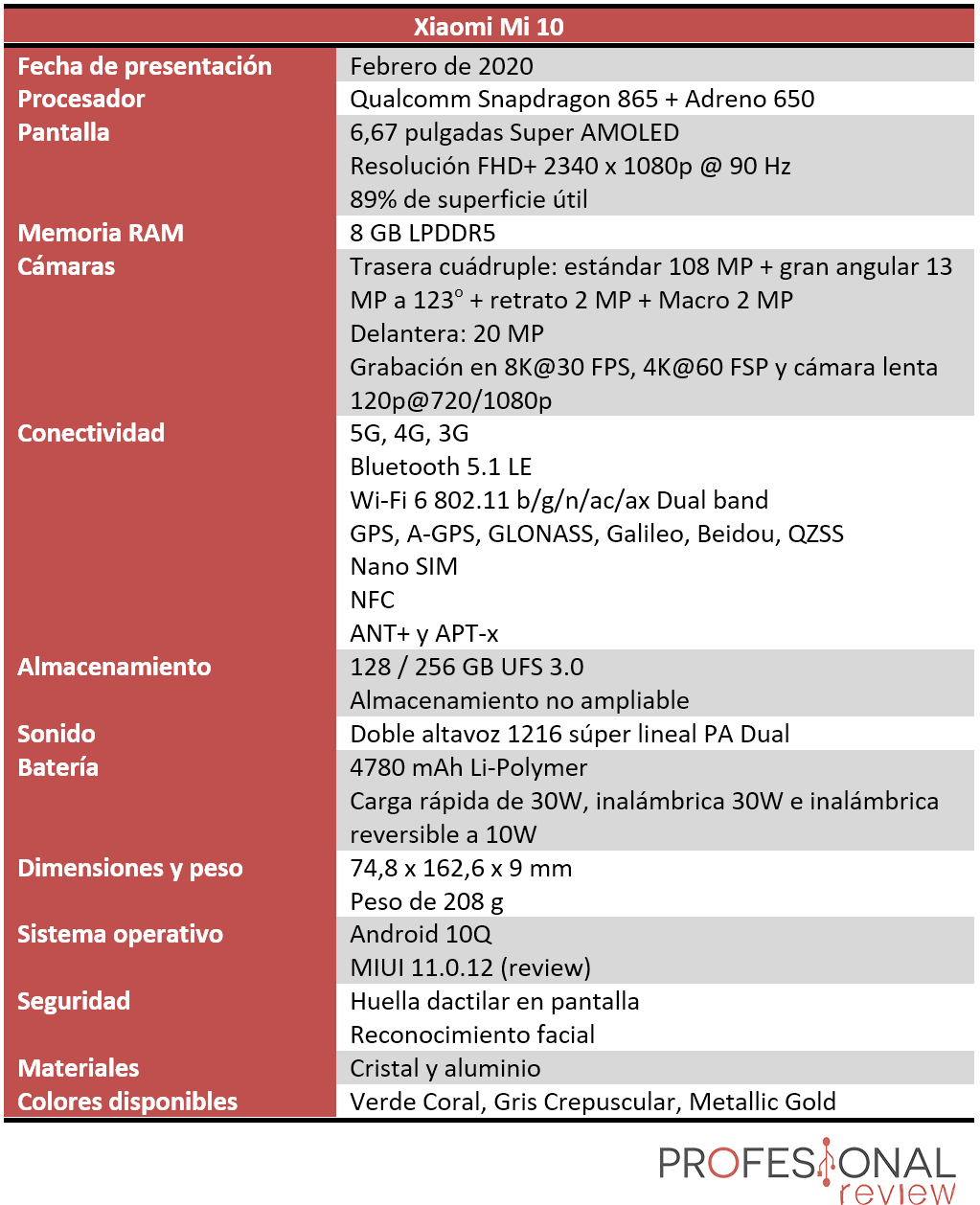 Xiaomi Mi 1 Características