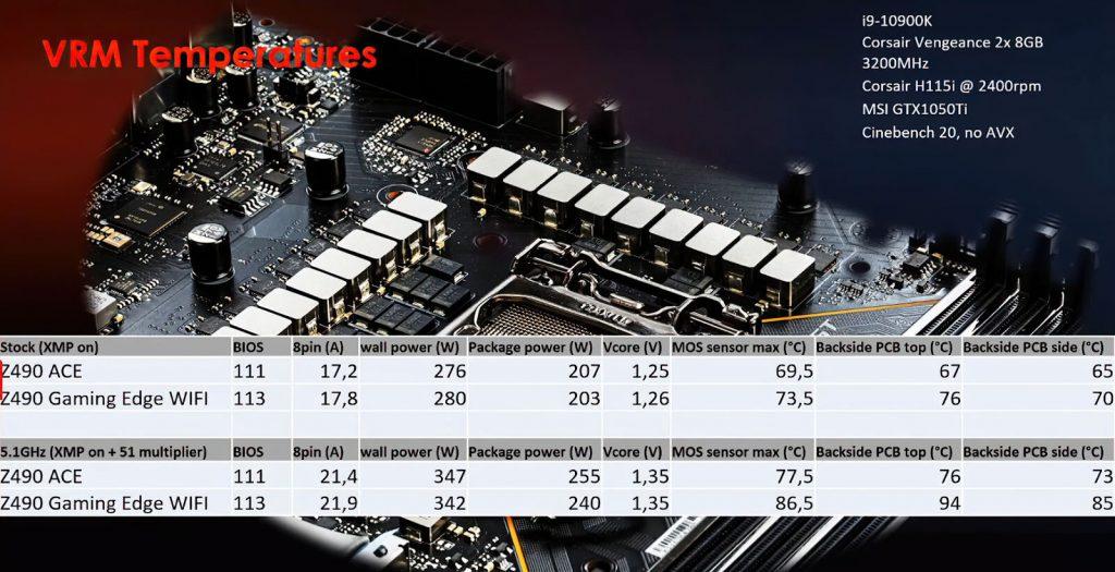 Z490 ACE MSI Gaming Edge WIFI VRM