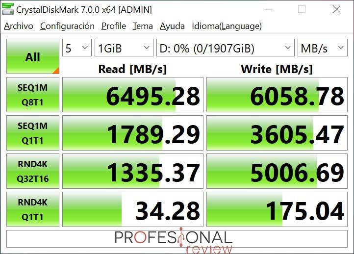 AORUS RAID SSD 2TB Benchmark