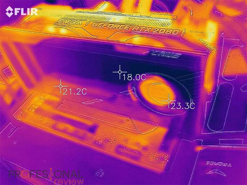 AORUS RAID SSD 2TB Temperaturas