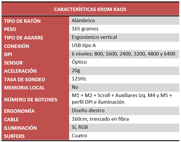 Krom Kaox