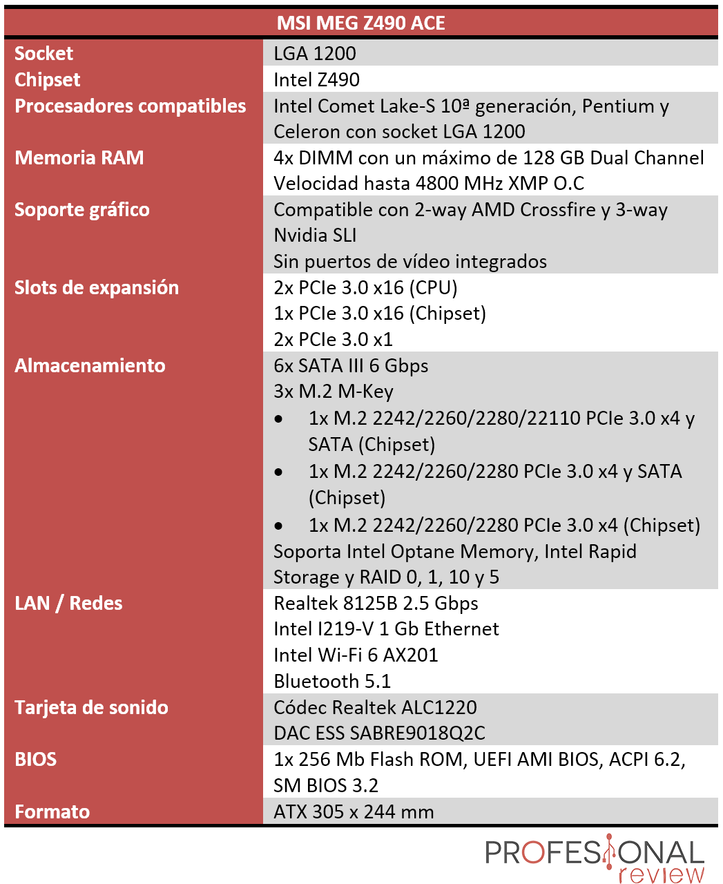 MSI MEG Z490 ACE Características