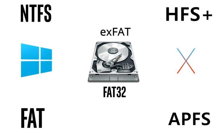 Photo of Qué es el sistema de archivos: ventajas y desventajas de cada uno