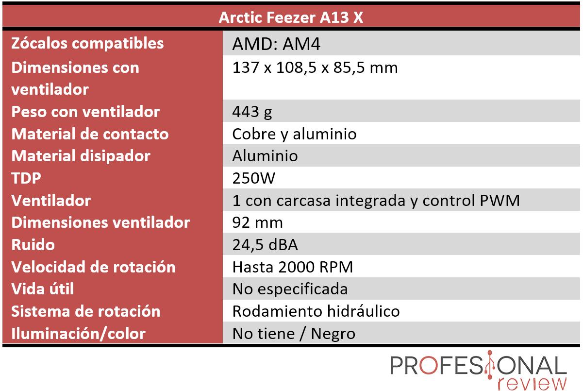 Arctic Feezer A13 X Características