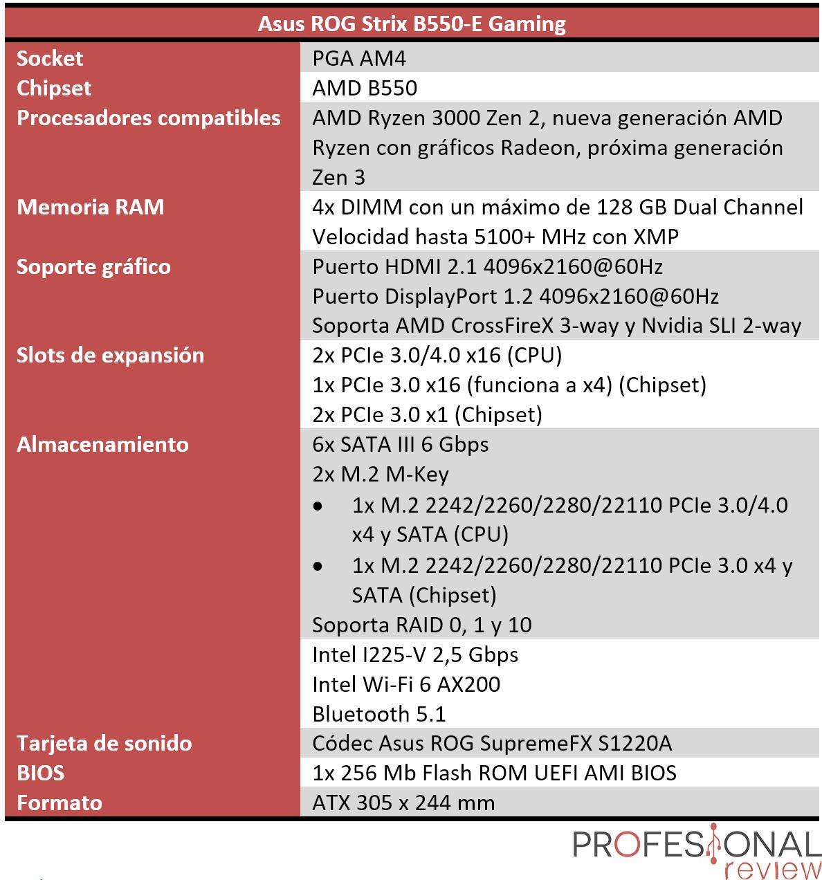 Asus ROG Strix B550-E Gaming Características