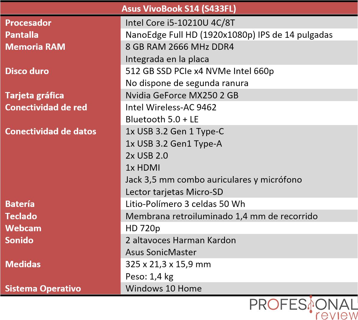 Asus VivoBook S14 Características