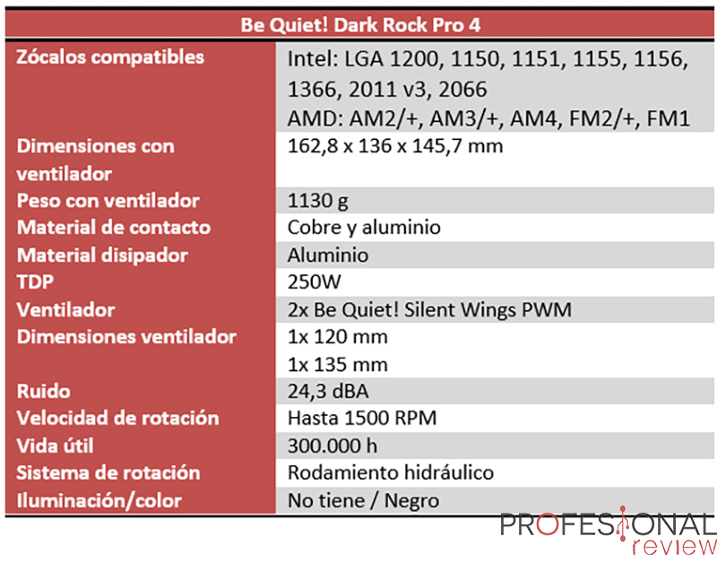 Be Quiet! Dark Rock Pro 4 Características