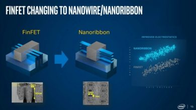 Photo of Intel 'Nanoribbon', los futuros transistores GAAFET de la compañia