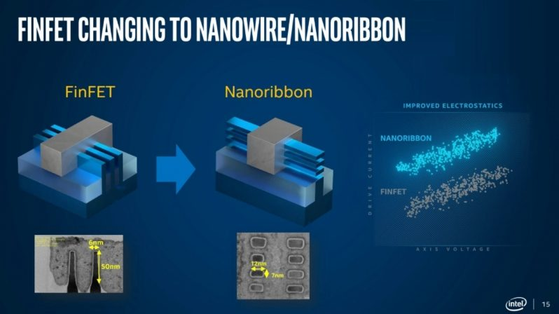Nanoribbon