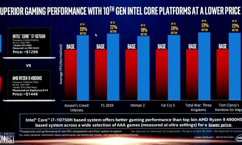 Photo of Intel manipula una comparativa sobre los portátiles Core vs Ryzen