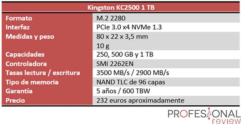Kingston KC2500 Características