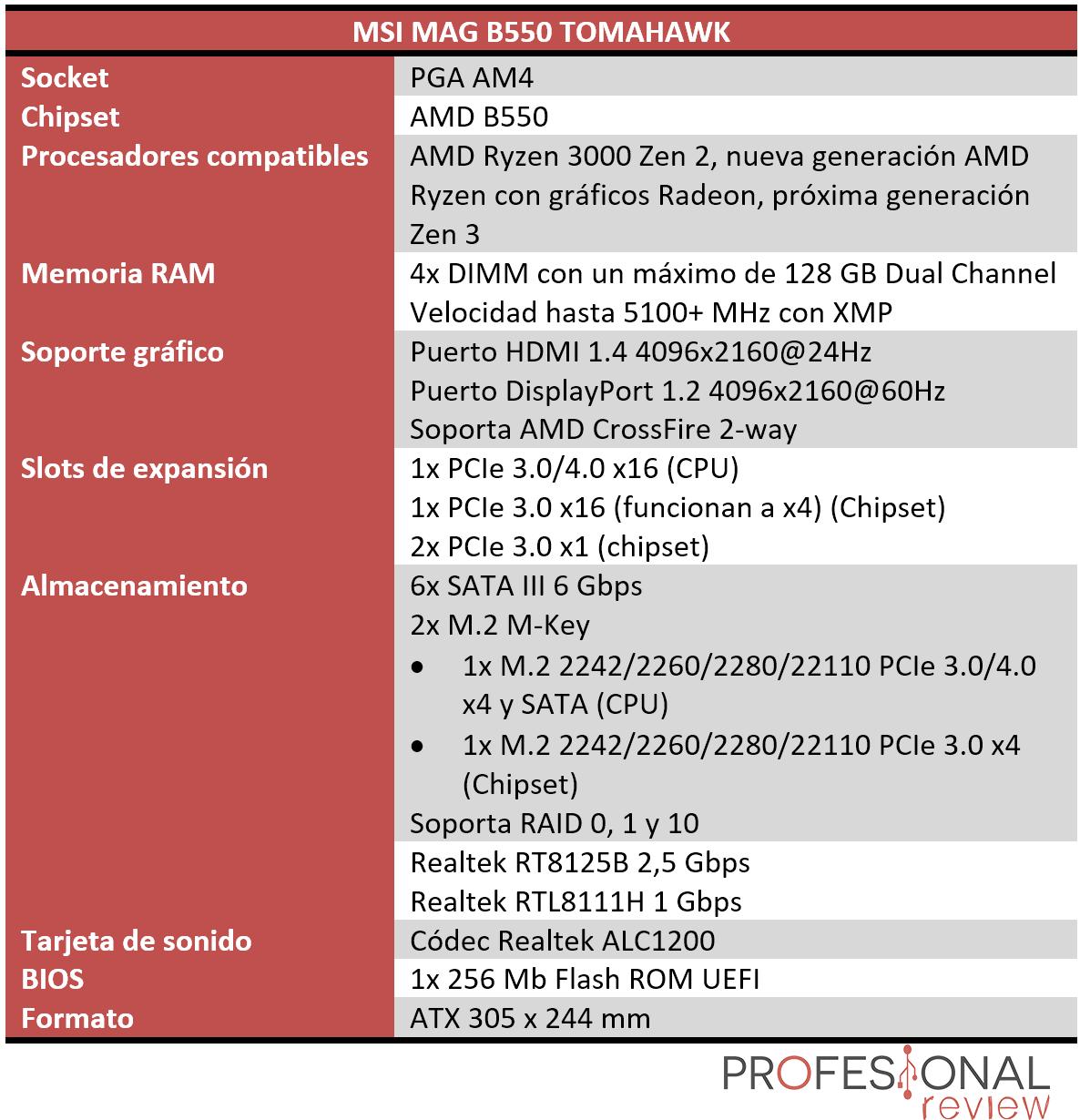 MSI MAG B550 TOMAHAWK Características