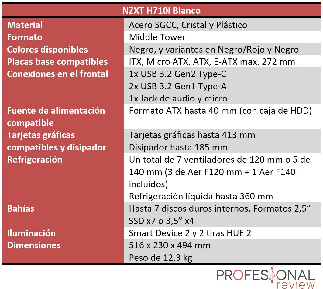 NZXT H710i Características
