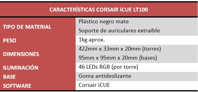 Corsair iCUE LT100