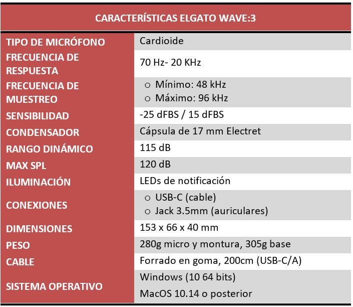 Elgato Wave :3