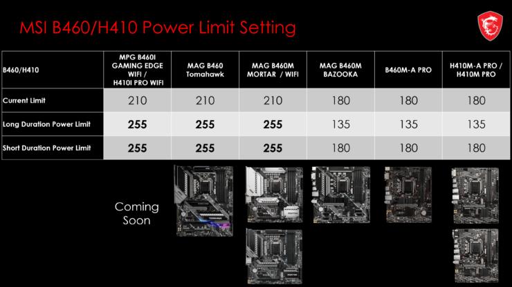 limite de potencia placas MSI