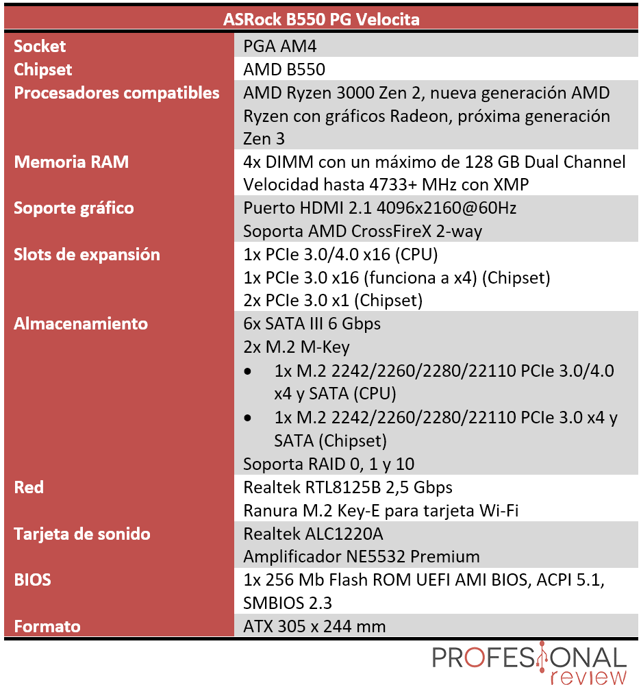 ASRock B550 PG Velocita Características