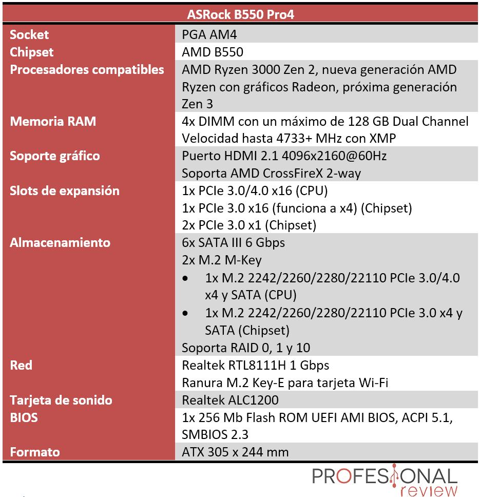 ASRock B550 Pro4 Características