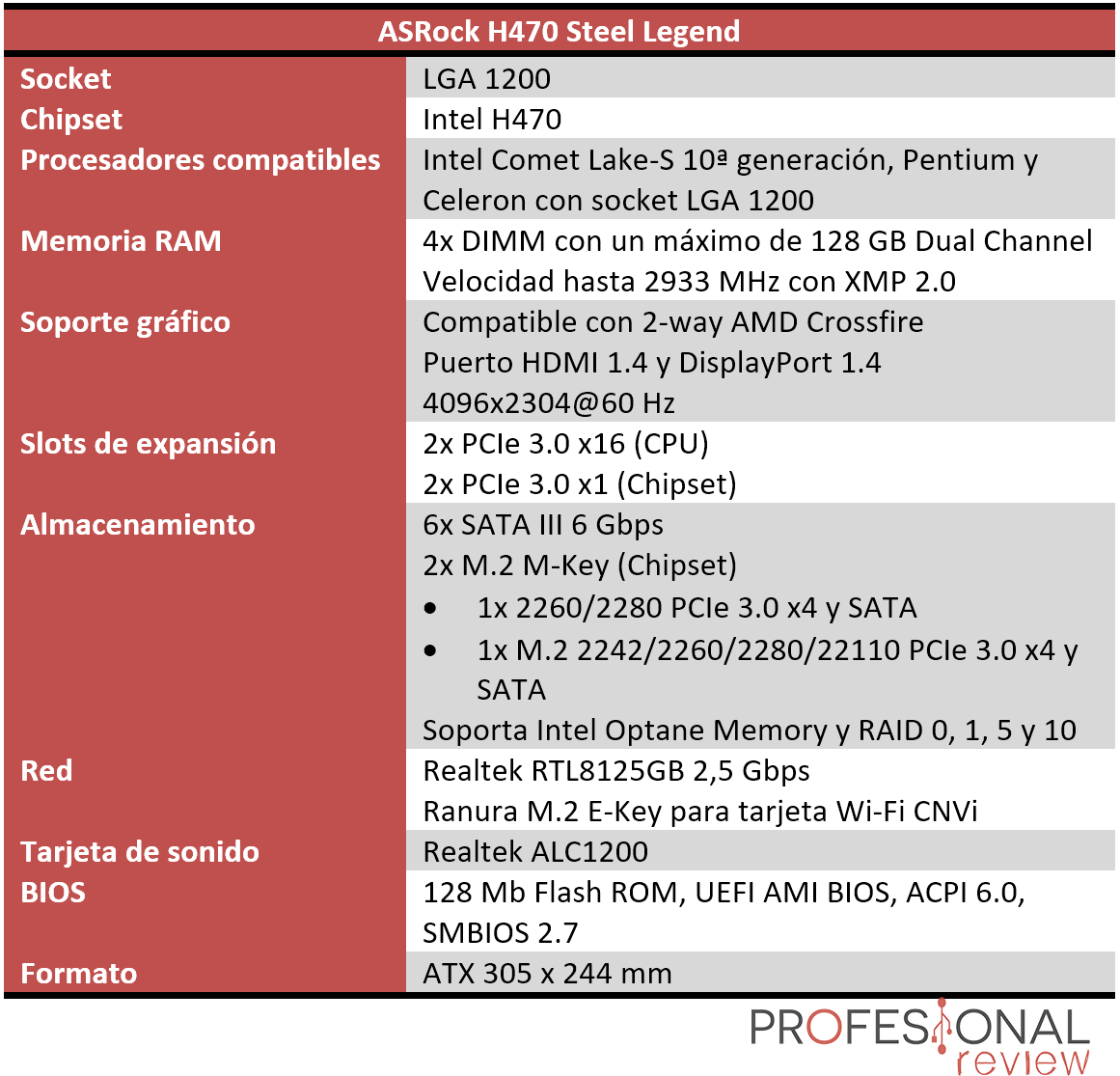 ASRock H470 Steel Legend Características