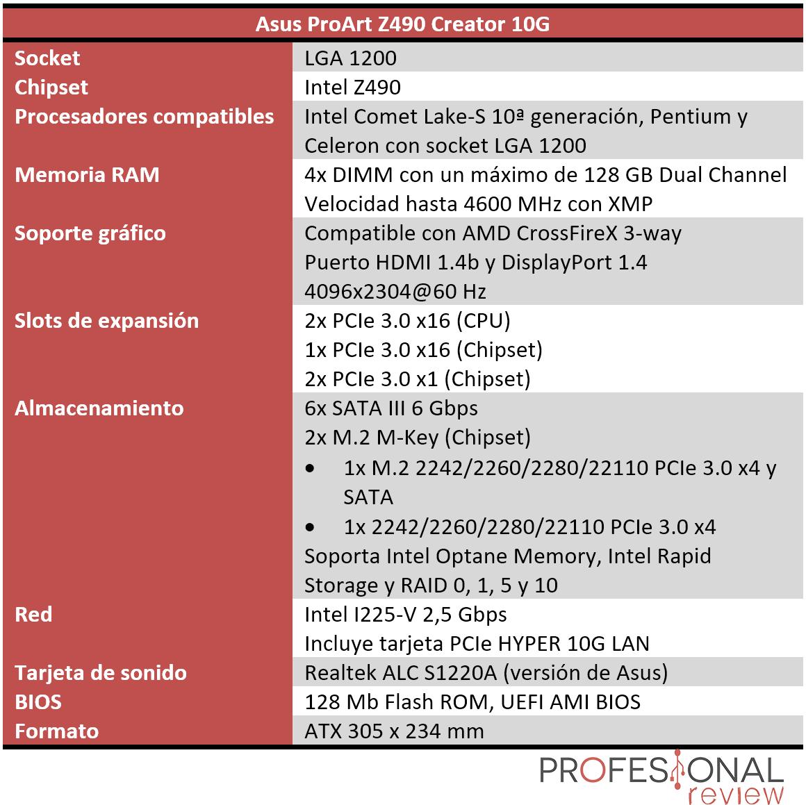 Asus ProArt Z490 Creator 10G Características