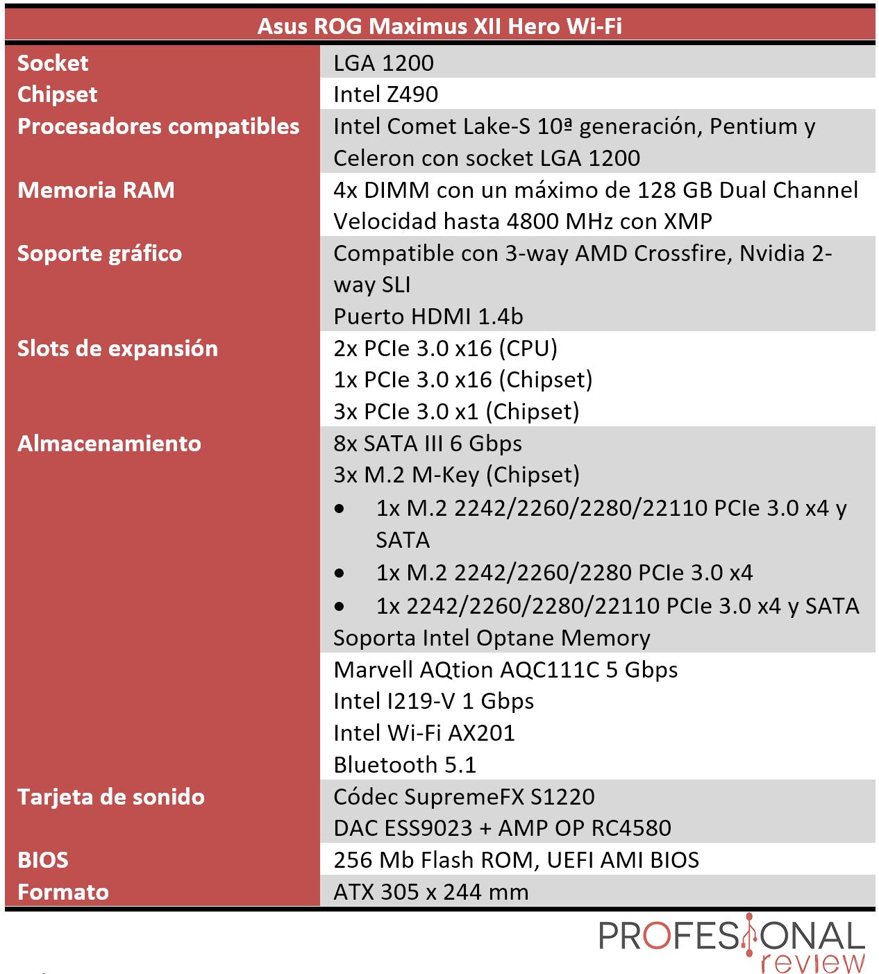 Asus ROG Maximus XII Hero Wi-Fi características