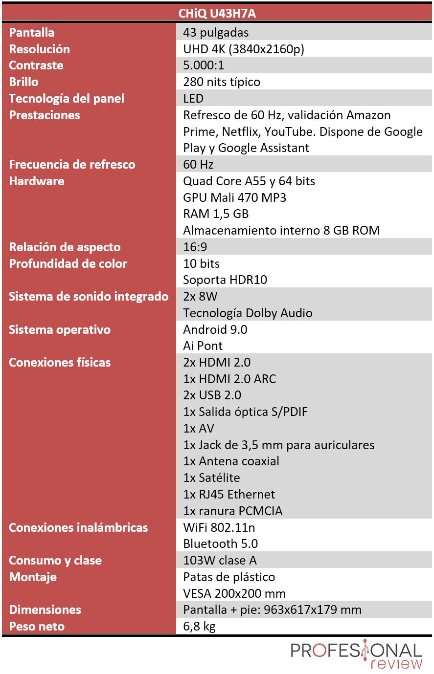 CHiQ U43H7A Características