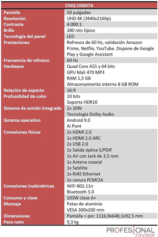 CHiQ U50H7A características