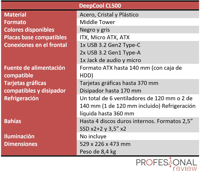 DeepCool CL500 Características