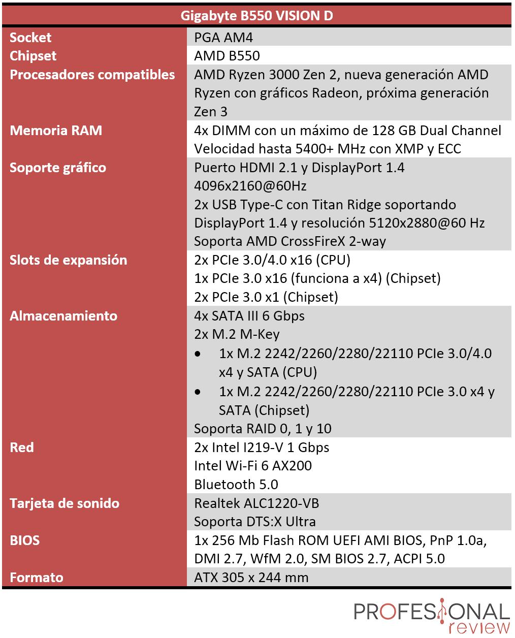 Gigabyte B550 VISION D Características