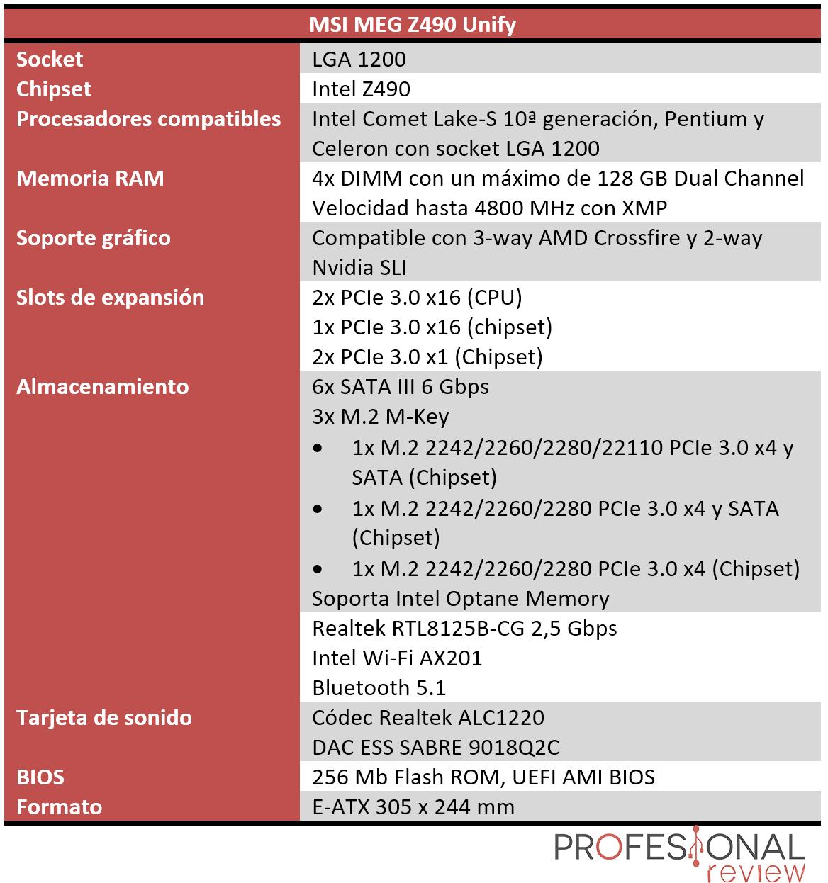 MSI MEG Z490 Unify Características
