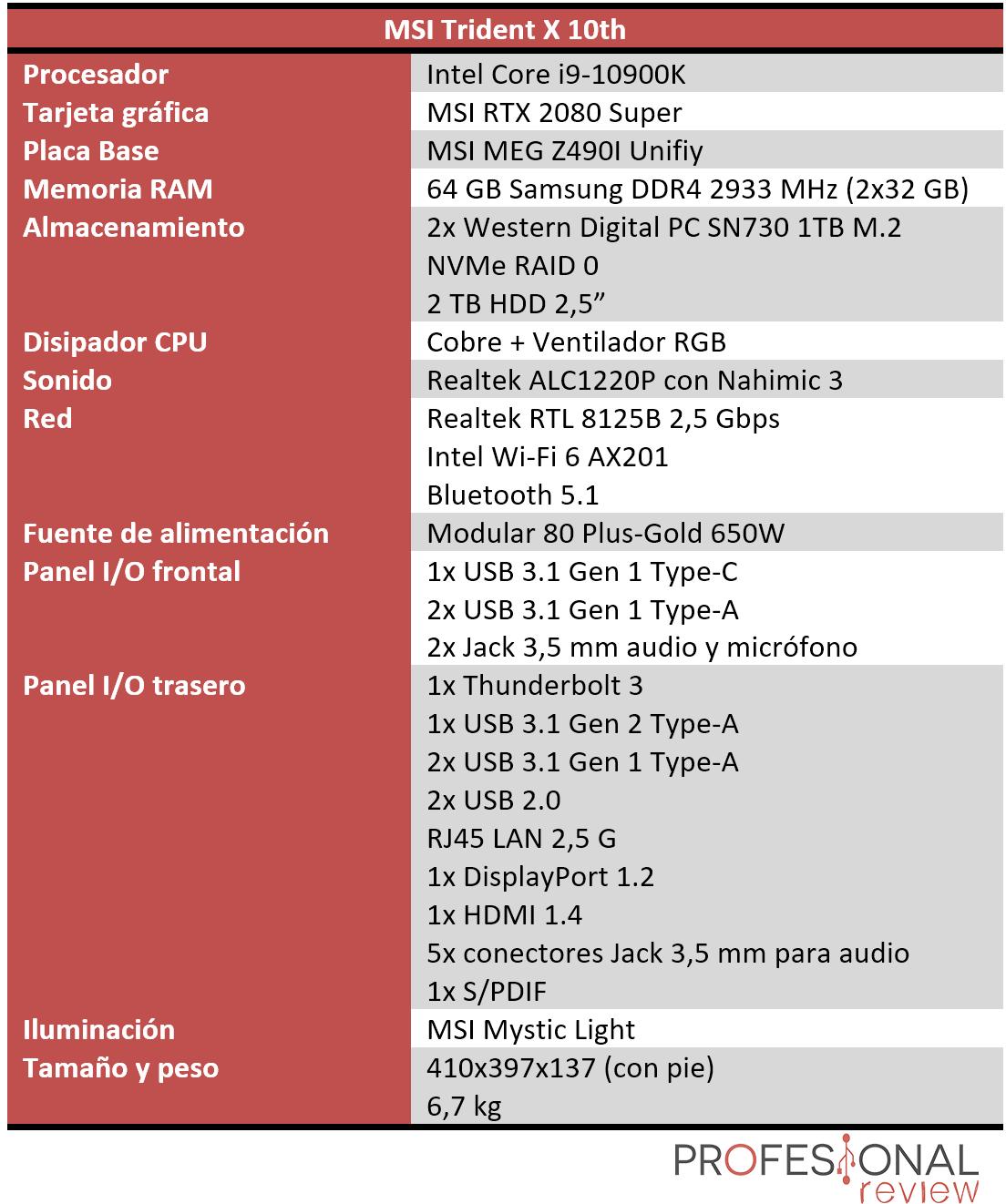 MSI Trident X 10th Características